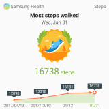 Steps Increased!